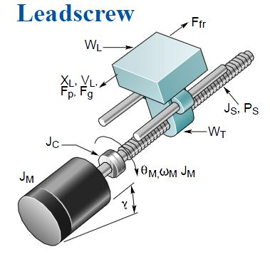 leadscrew diagram