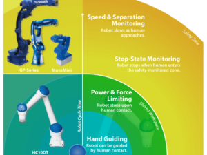 Automate Your Application with These Industrial Robots